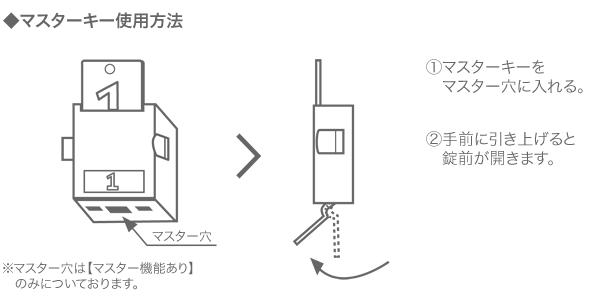マスターキー使用例 SS180P